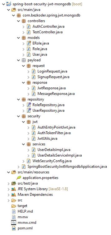 spring-boot-mongodb-jwt-auth-spring-security-project-structure